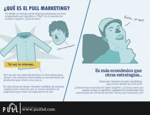 ¿Qué es el Pull Marketing?
