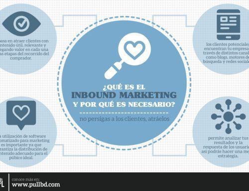 ¿Qué es el inbound marketing y por qué es necesario?